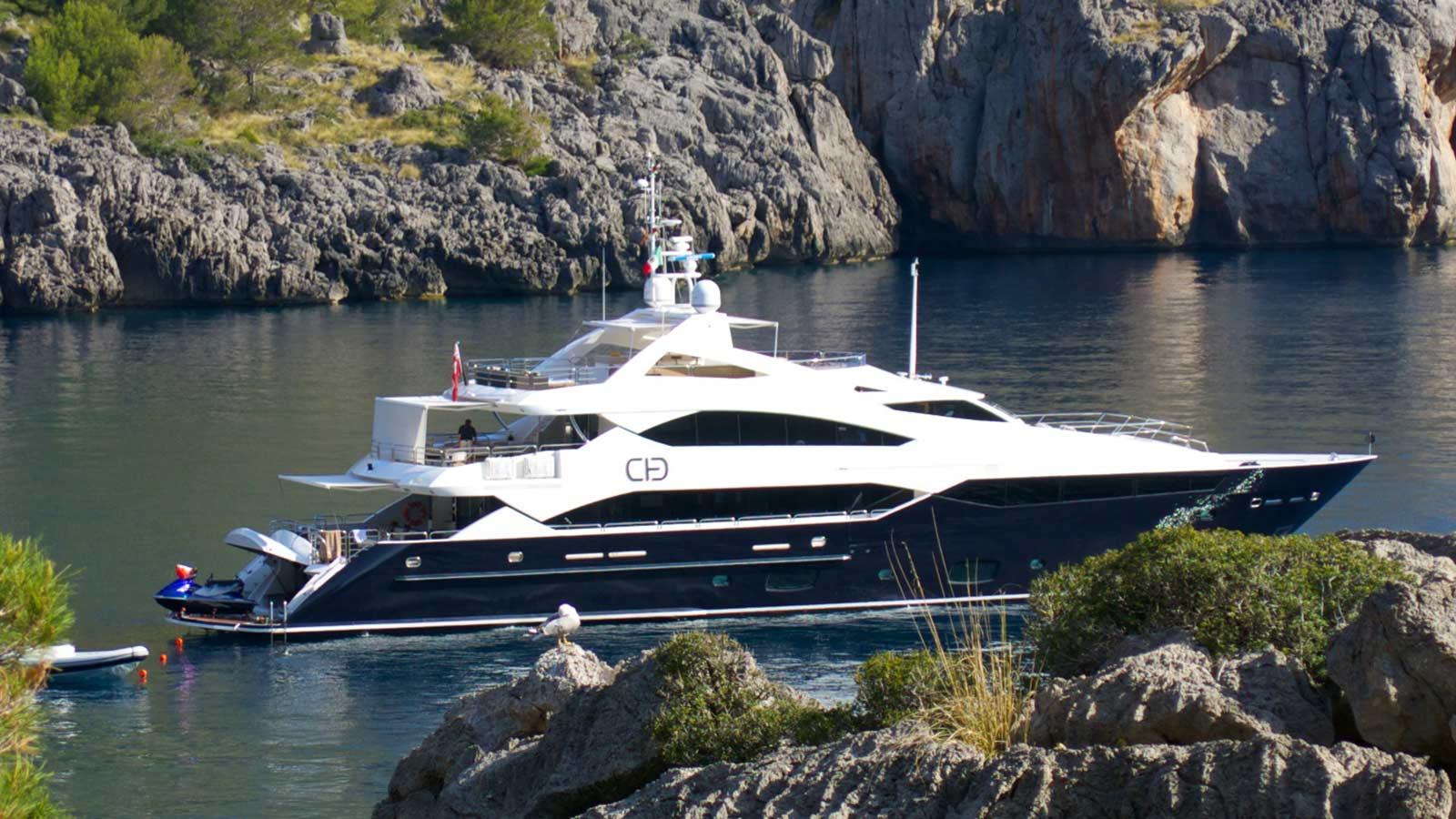 Chiqui Sunseeker Yacht Profile